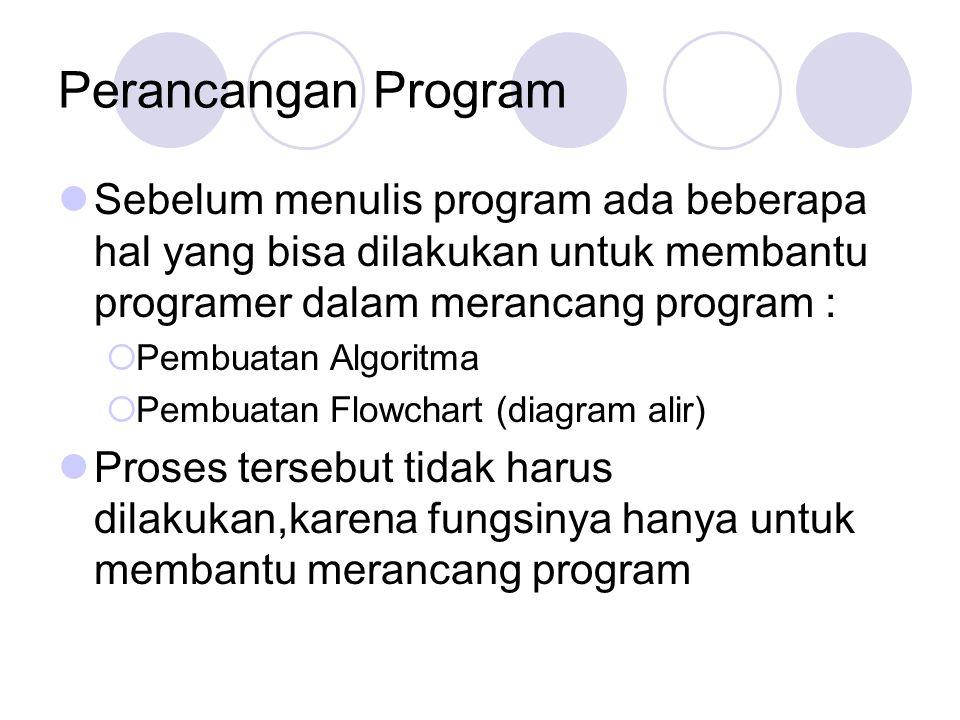Perancangan Program Sebelum menulis program ada beberapa hal yang bisa dilakukan untuk membantu programer dalam merancang program :