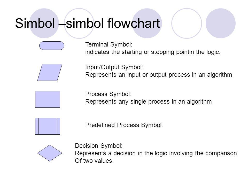 Simbol –simbol flowchart