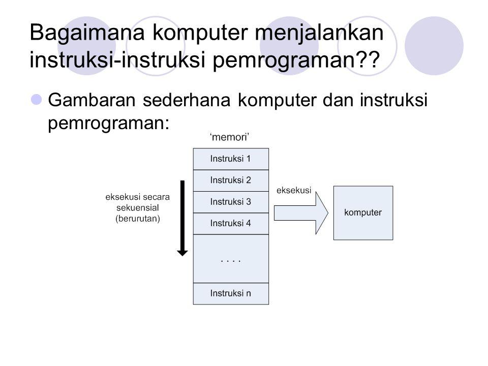 Bagaimana komputer menjalankan instruksi-instruksi pemrograman