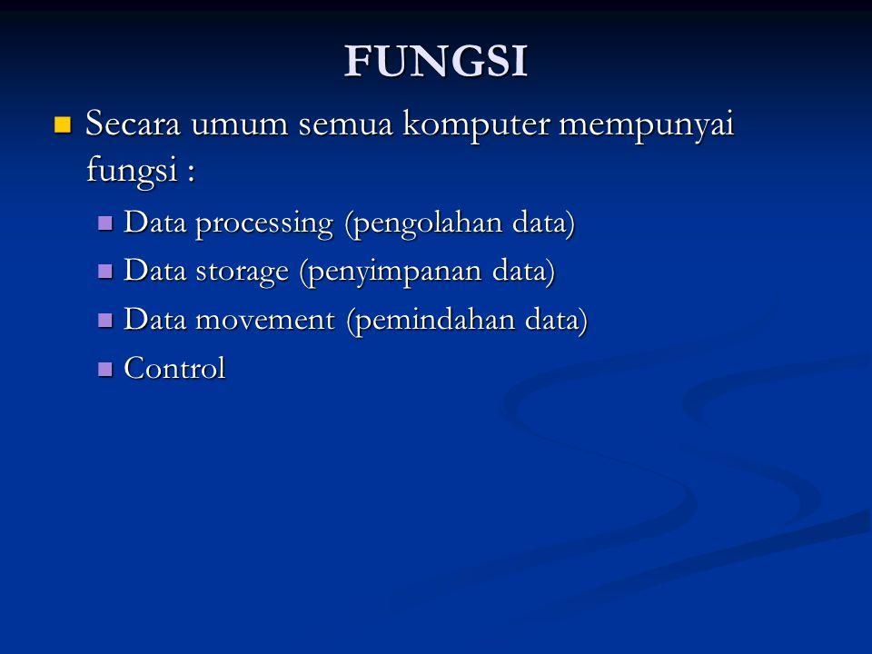 FUNGSI Secara umum semua komputer mempunyai fungsi :