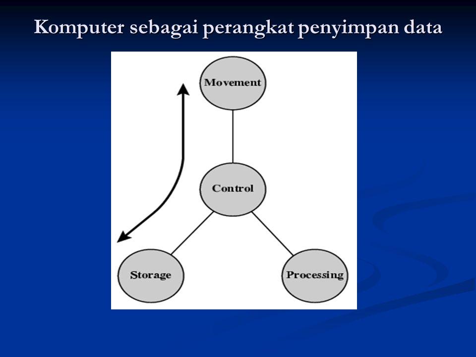 Komputer sebagai perangkat penyimpan data