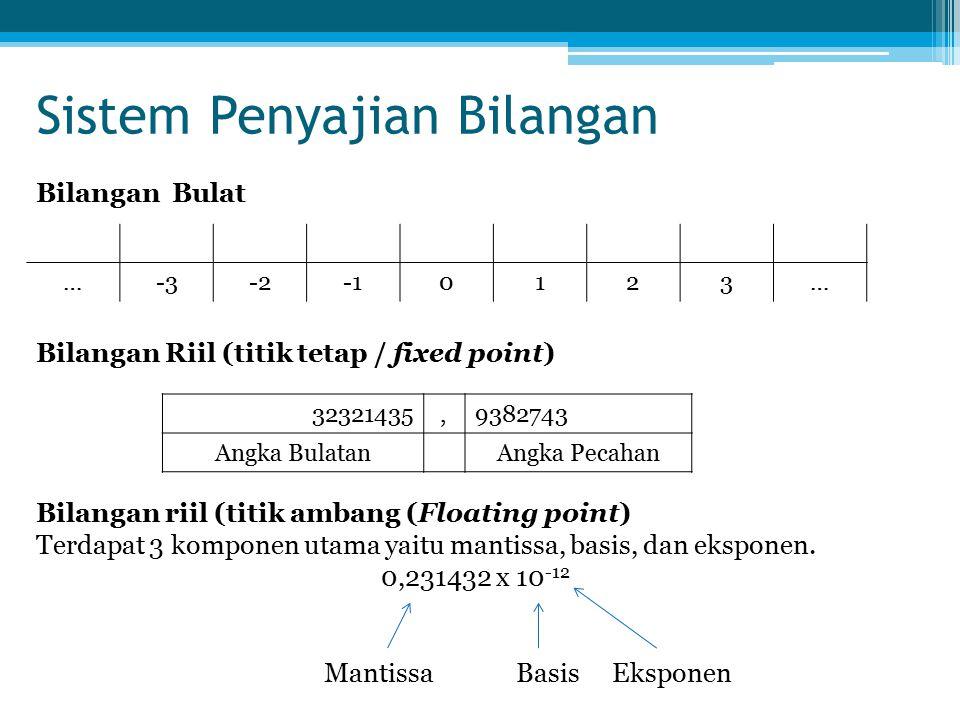 Sistem Penyajian Bilangan