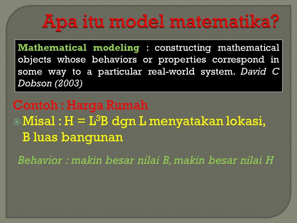 Apa itu model matematika