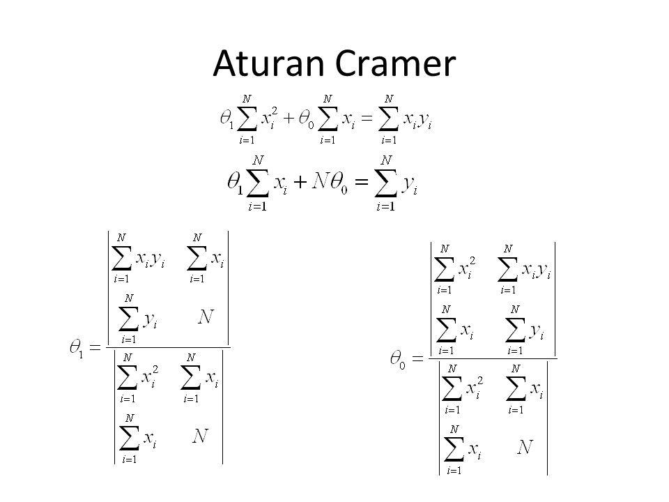Aturan Cramer
