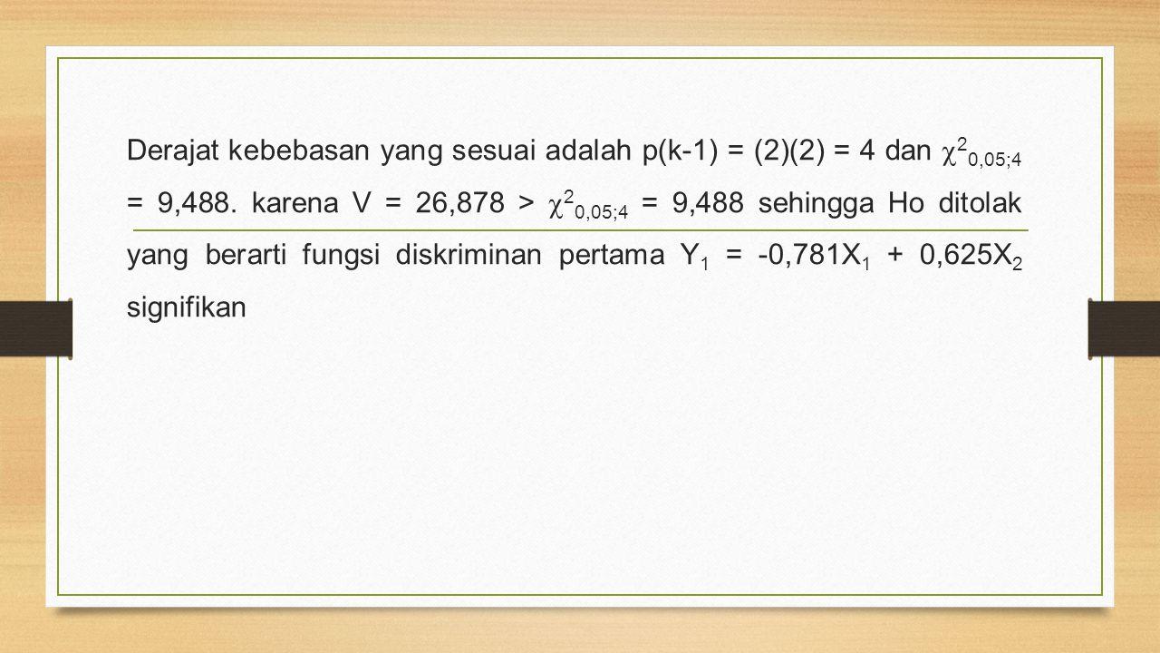 Derajat kebebasan yang sesuai adalah p(k-1) = (2)(2) = 4 dan 20,05;4 = 9,488.