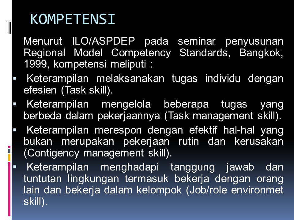 KOMPETENSI Menurut ILO/ASPDEP pada seminar penyusunan Regional Model Competency Standards, Bangkok, 1999, kompetensi meliputi :