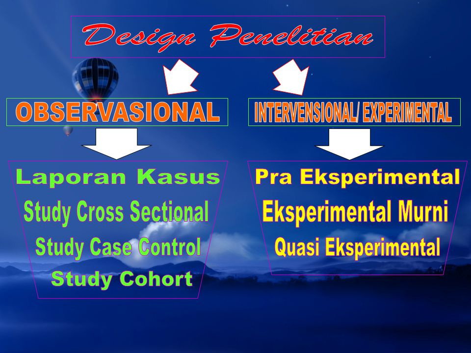 INTERVENSIONAL/ EXPERIMENTAL