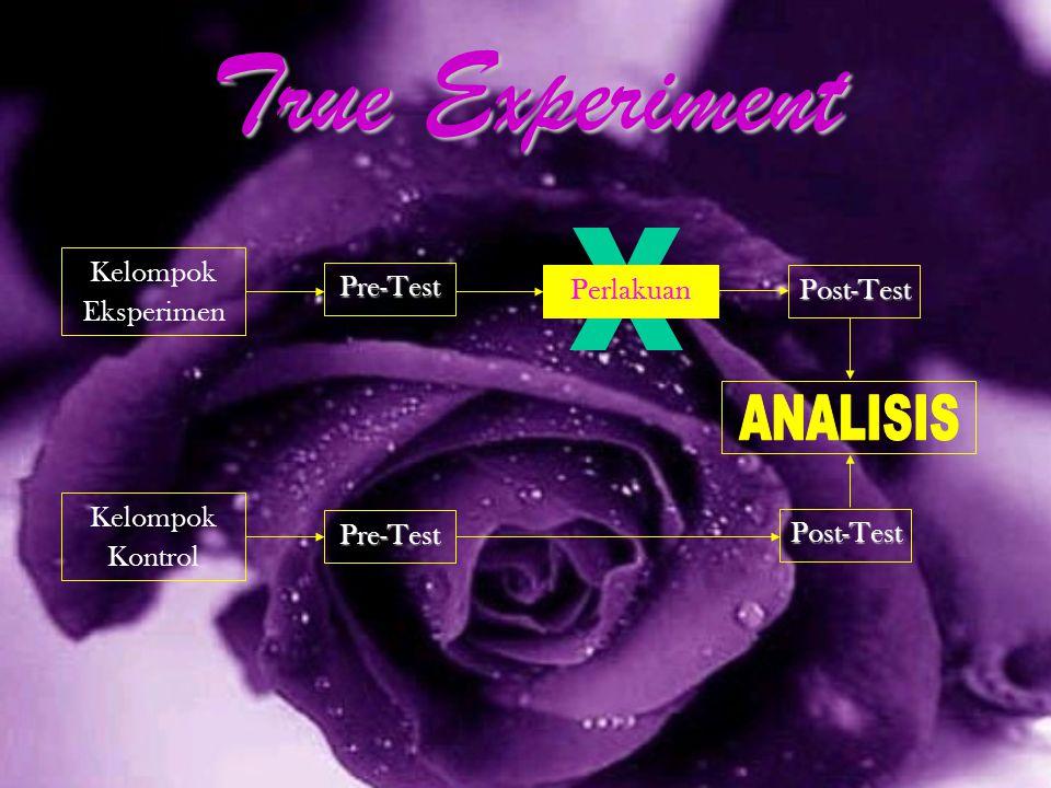 True Experiment X ANALISIS Kelompok Eksperimen Pre-Test Perlakuan