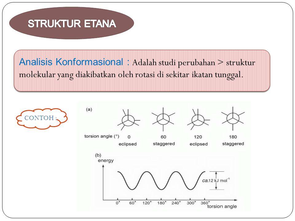 STRUKTUR ETANA Analisis Konformasional : Adalah studi perubahan > struktur molekular yang diakibatkan oleh rotasi di sekitar ikatan tunggal.