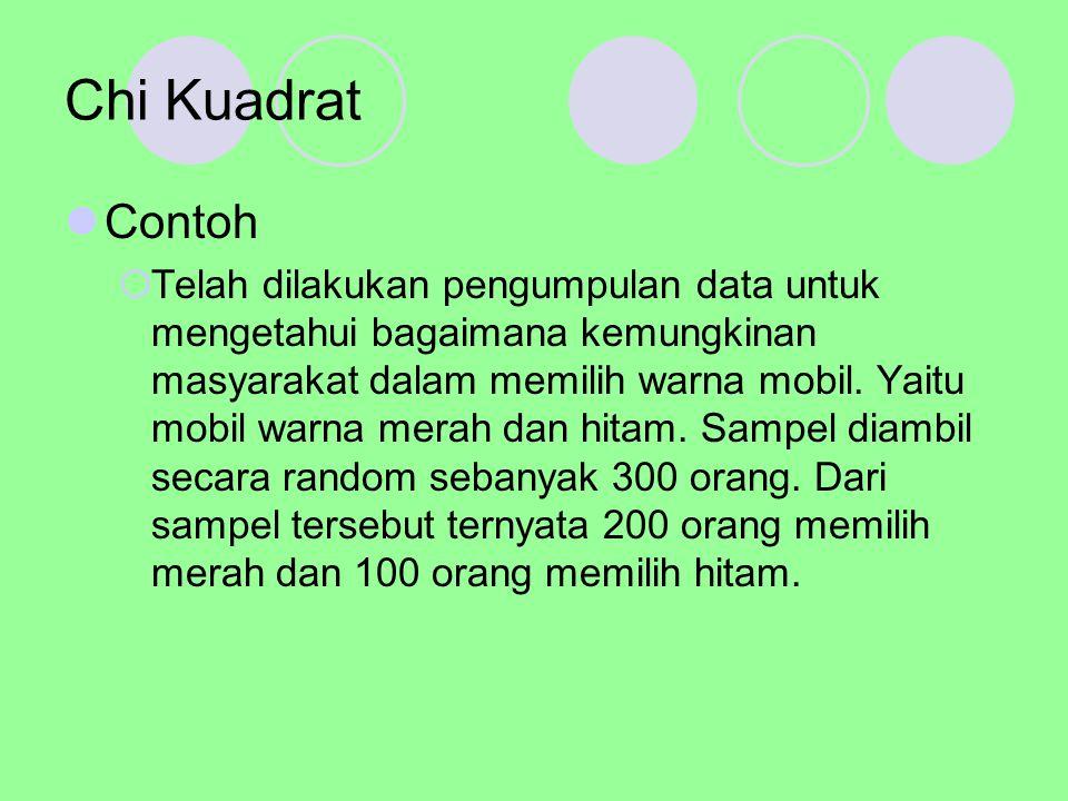 Chi Kuadrat Contoh.