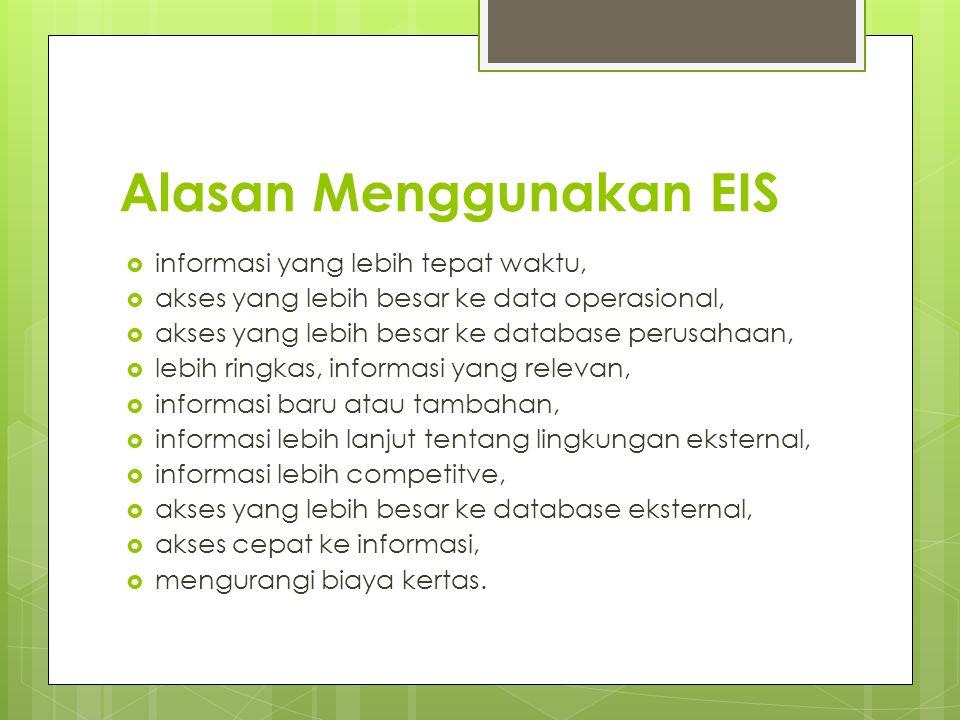 Alasan Menggunakan EIS