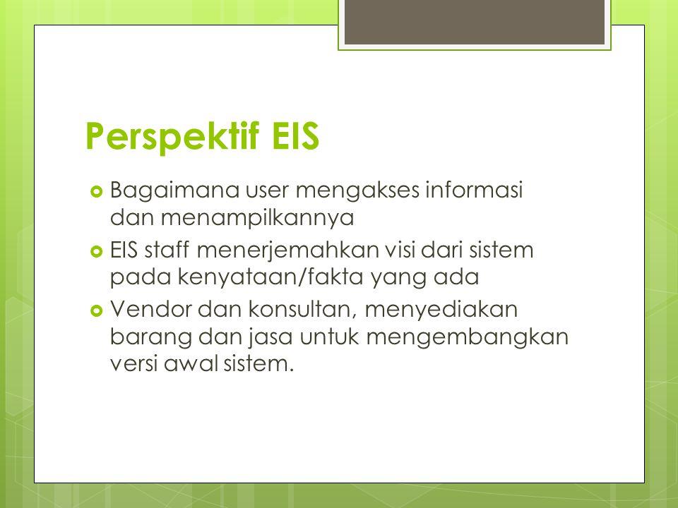 Perspektif EIS Bagaimana user mengakses informasi dan menampilkannya
