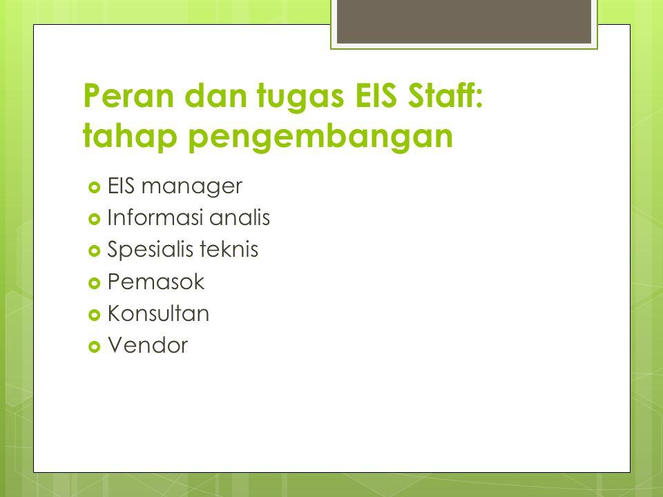 Peran dan tugas EIS Staff: tahap pengembangan