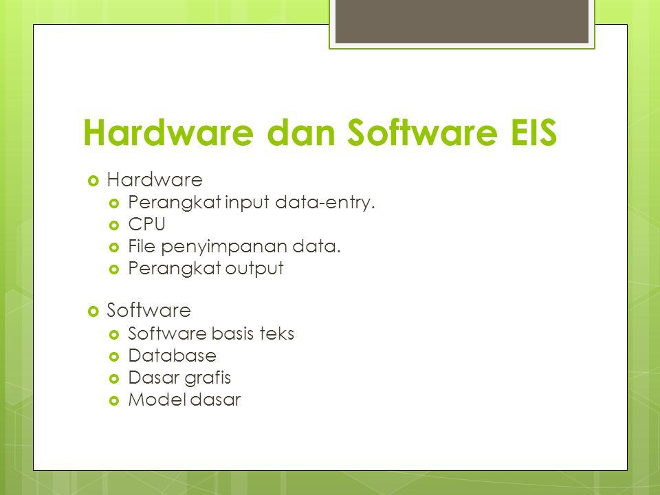 Hardware dan Software EIS