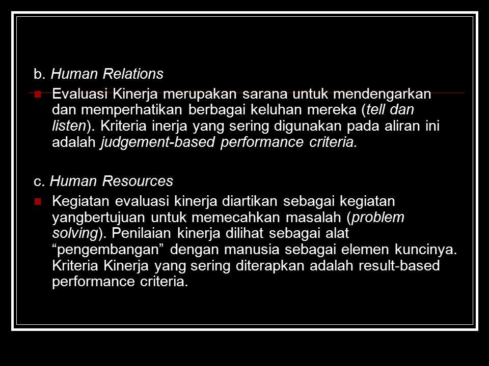 b. Human Relations