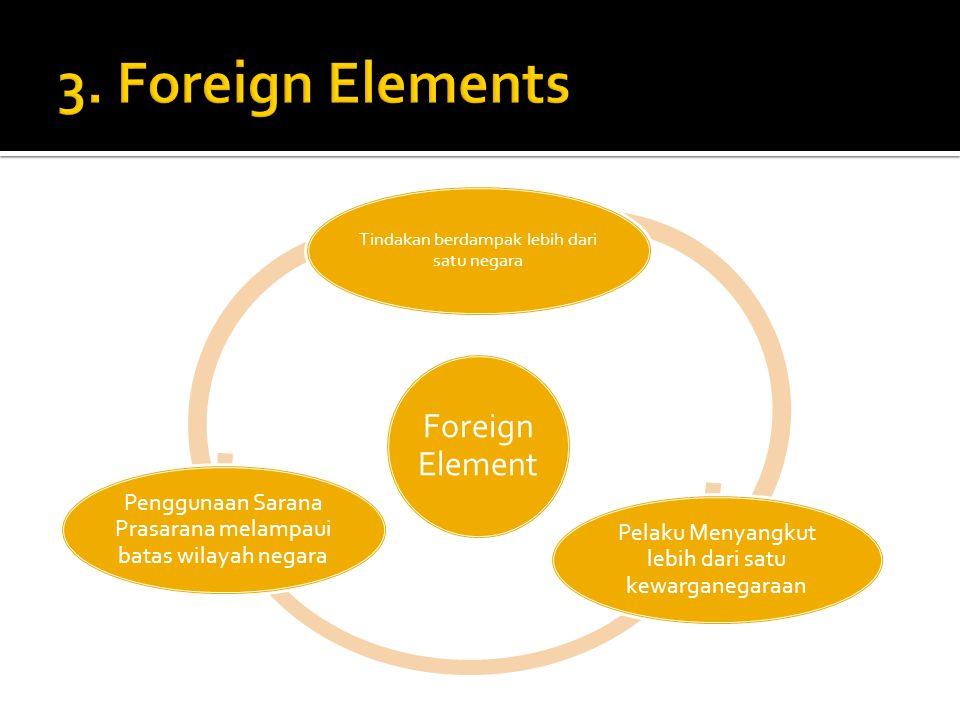 3. Foreign Elements Tindakan berdampak lebih dari satu negara