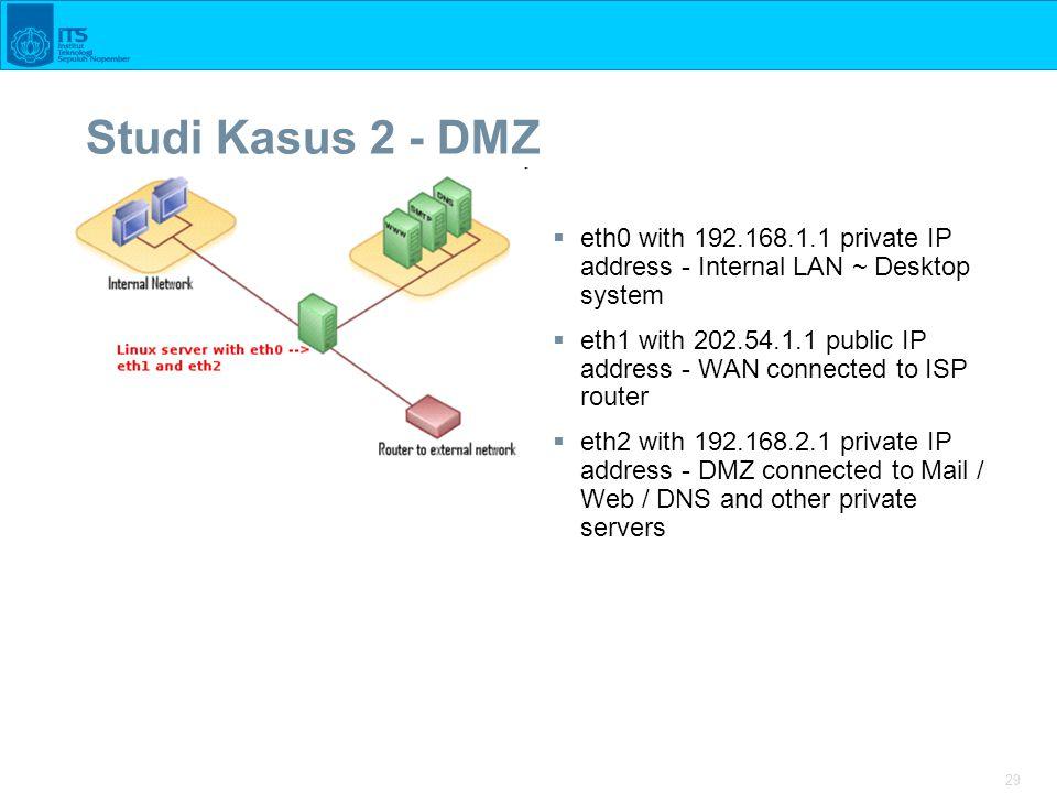 Studi Kasus 2 - DMZ eth0 with 192.168.1.1 private IP address - Internal LAN ~ Desktop system.