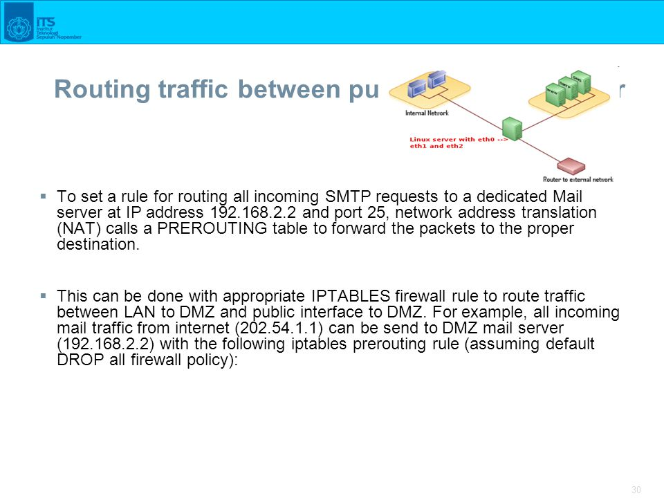 Routing traffic between public and DMZ server