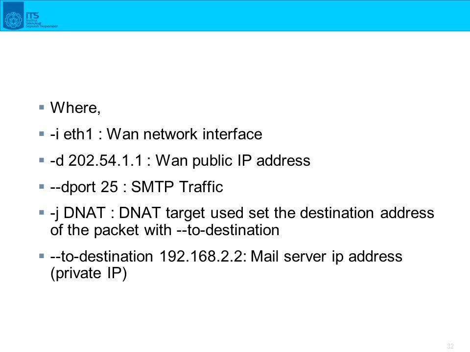 Where, -i eth1 : Wan network interface. -d 202.54.1.1 : Wan public IP address. --dport 25 : SMTP Traffic.