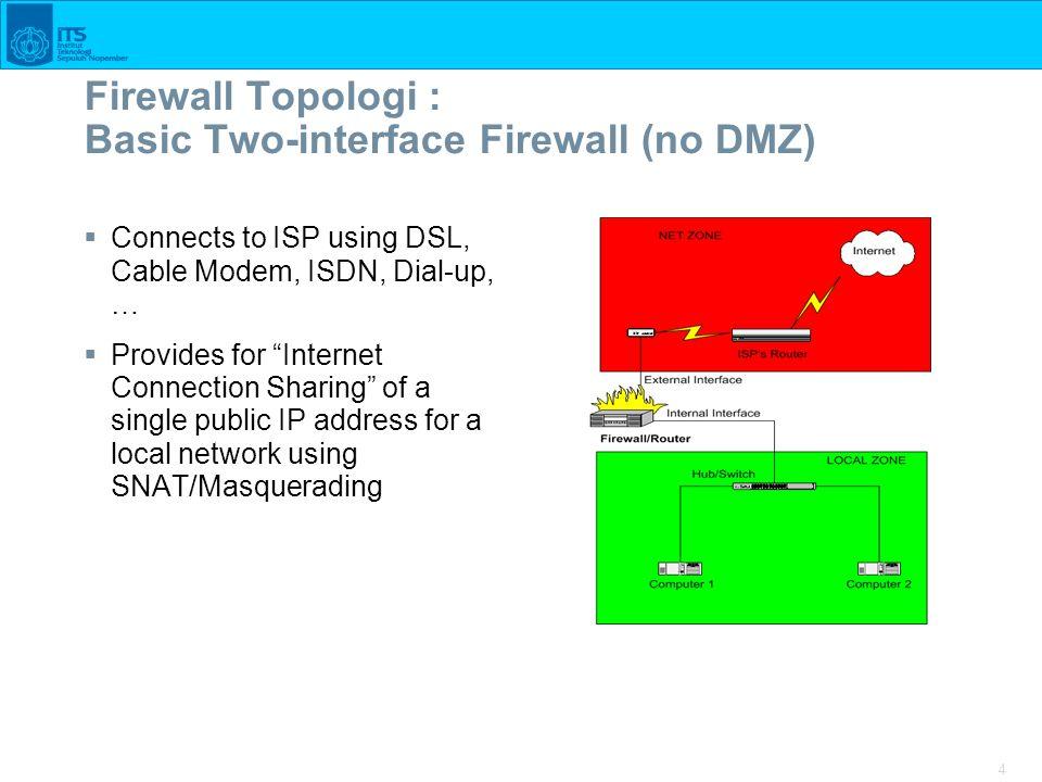 Firewall Topologi : Basic Two-interface Firewall (no DMZ)