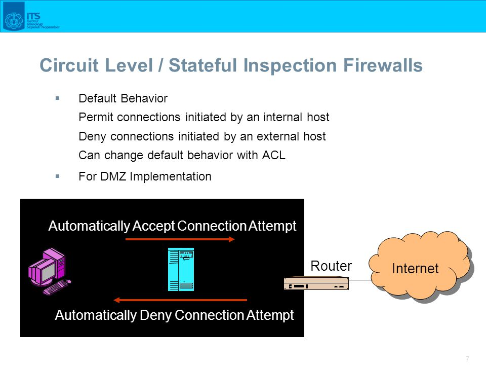 Circuit Level / Stateful Inspection Firewalls