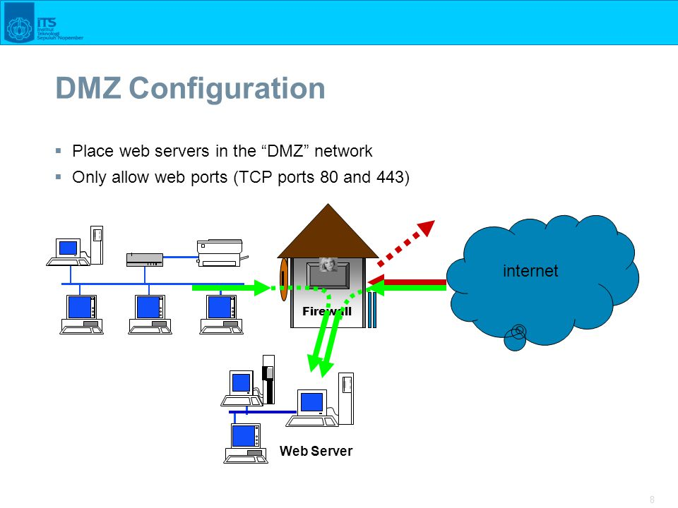 DMZ Configuration Place web servers in the DMZ network
