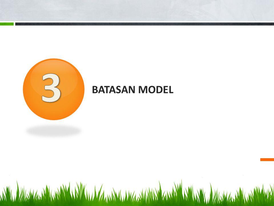 Batasan Model 3