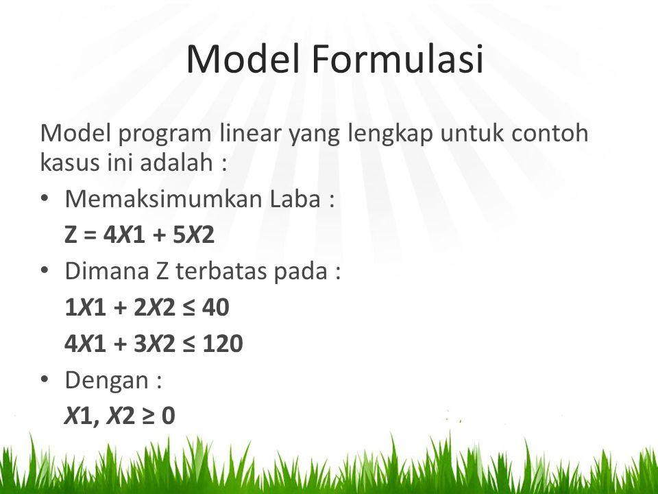 Model Formulasi Model program linear yang lengkap untuk contoh kasus ini adalah : Memaksimumkan Laba :