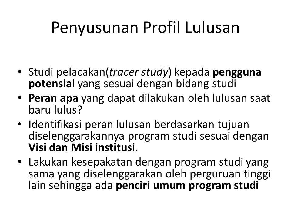 Penyusunan Profil Lulusan