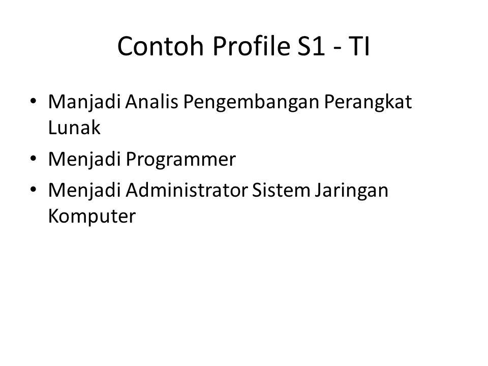 Contoh Profile S1 - TI Manjadi Analis Pengembangan Perangkat Lunak