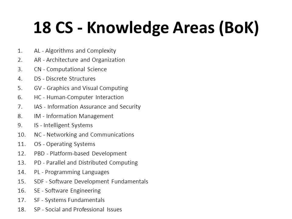 18 CS - Knowledge Areas (BoK)