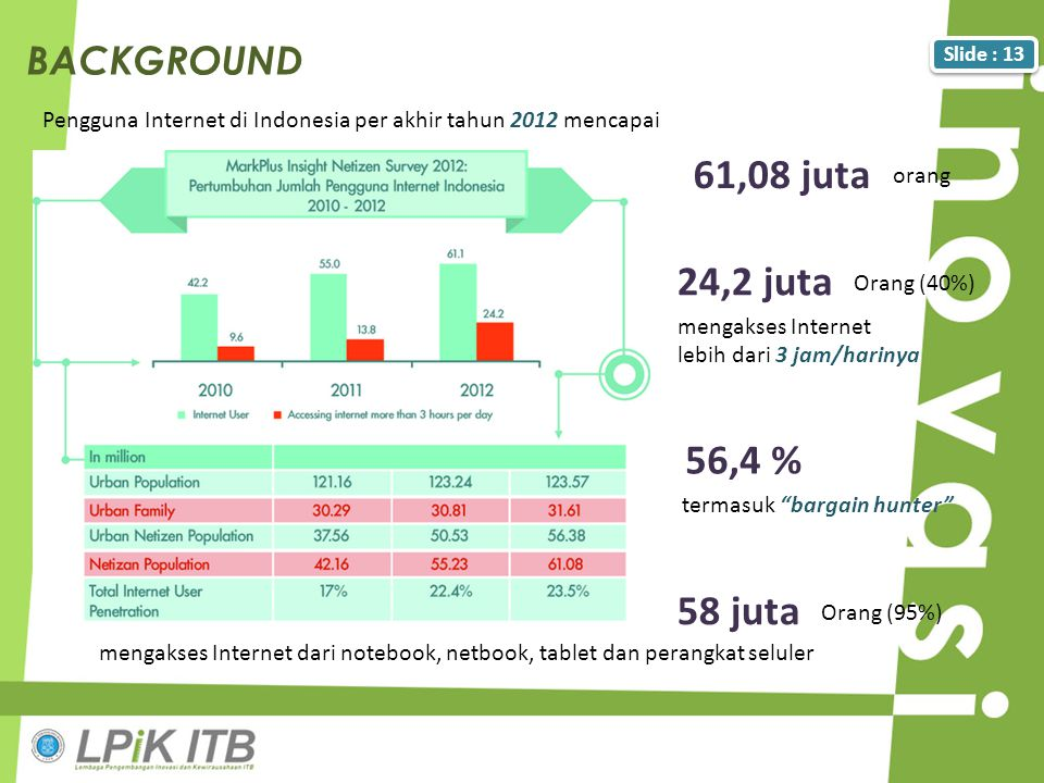 61,08 juta 24,2 juta 56,4 % 58 juta BACKGROUND
