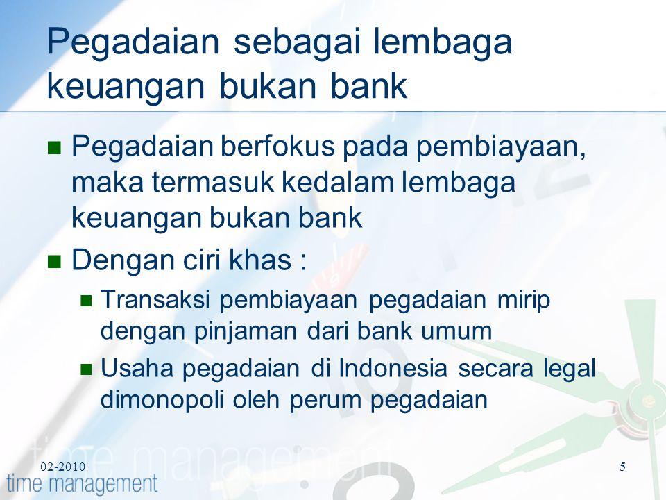 Pegadaian sebagai lembaga keuangan bukan bank