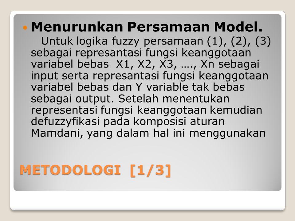 Menurunkan Persamaan Model.