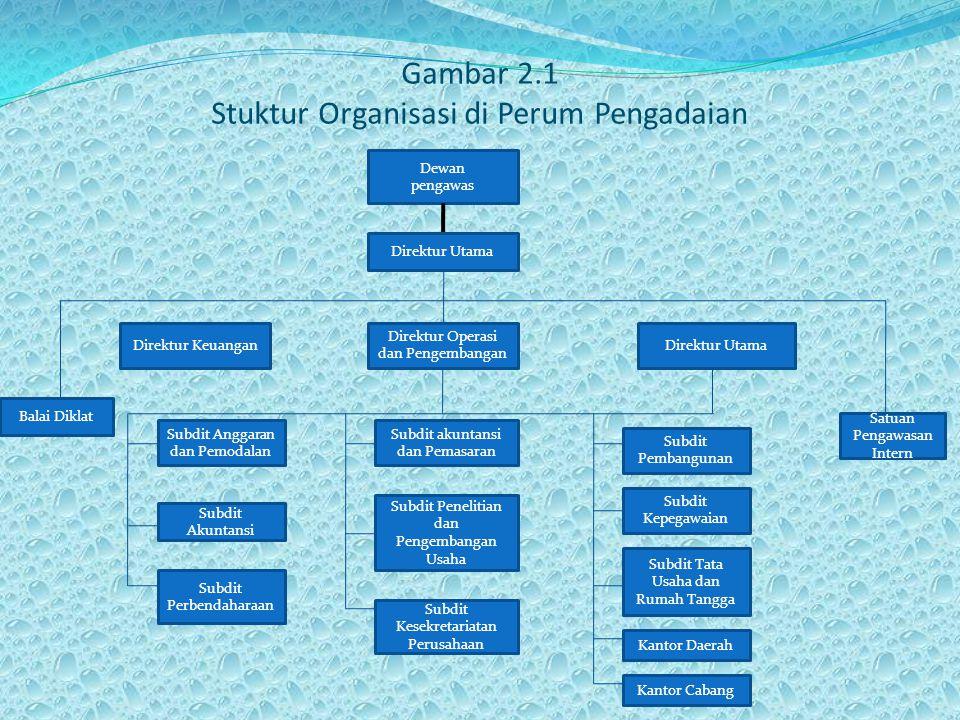 Gambar 2.1 Stuktur Organisasi di Perum Pengadaian