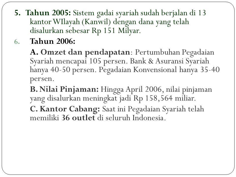 5. Tahun 2005: Sistem gadai syariah sudah berjalan di 13 kantor WIlayah (Kanwil) dengan dana yang telah disalurkan sebesar Rp 151 Milyar.