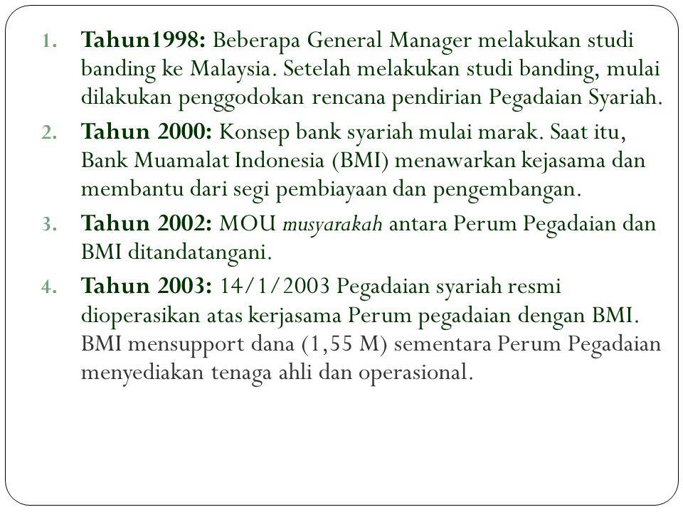 Tahun1998: Beberapa General Manager melakukan studi banding ke Malaysia. Setelah melakukan studi banding, mulai dilakukan penggodokan rencana pendirian Pegadaian Syariah.
