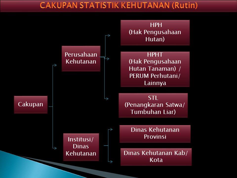CAKUPAN STATISTIK KEHUTANAN (Rutin)