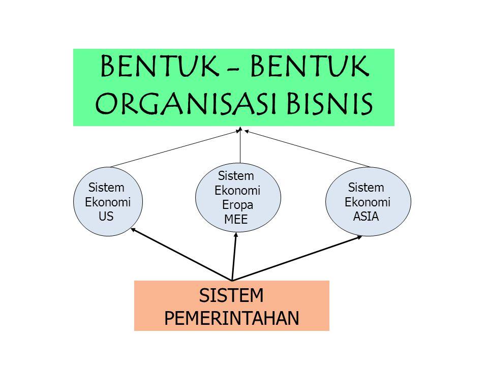 BENTUK - BENTUK ORGANISASI BISNIS