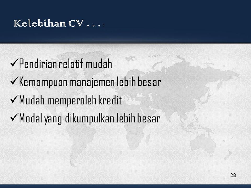 Kelebihan CV . . . : Pendirian relatif mudah. Kemampuan manajemen lebih besar. Mudah memperoleh kredit.