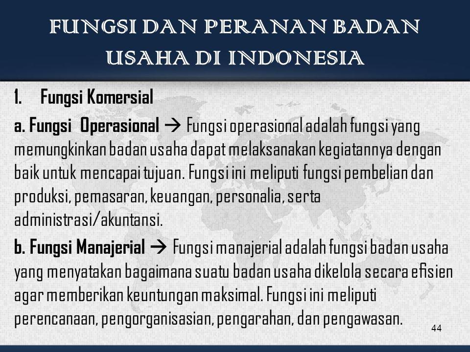 FUNGSI DAN PERANAN BADAN USAHA DI INDONESIA