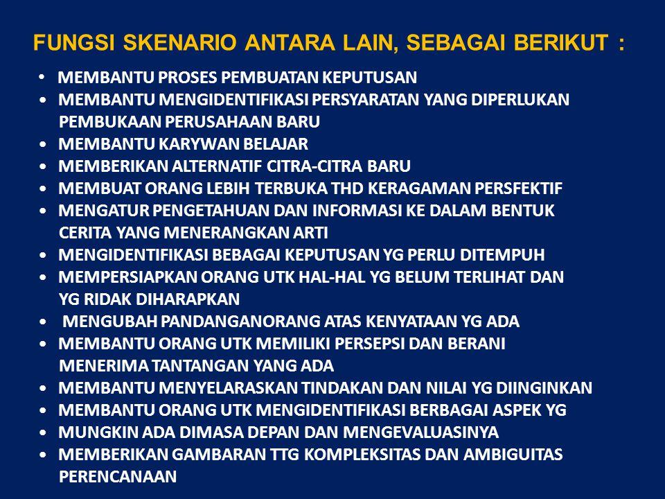 FUNGSI SKENARIO ANTARA LAIN, SEBAGAI BERIKUT :
