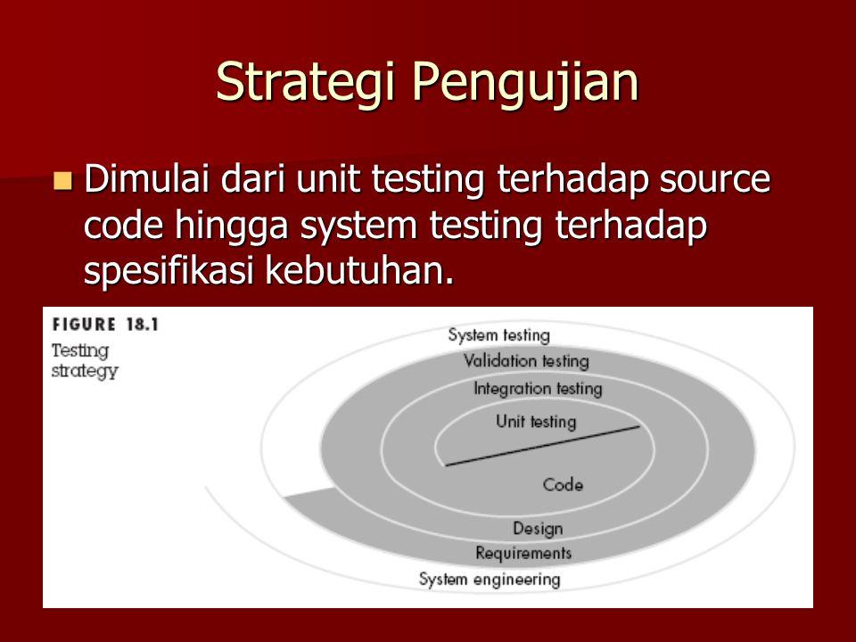 Strategi Pengujian Dimulai dari unit testing terhadap source code hingga system testing terhadap spesifikasi kebutuhan.