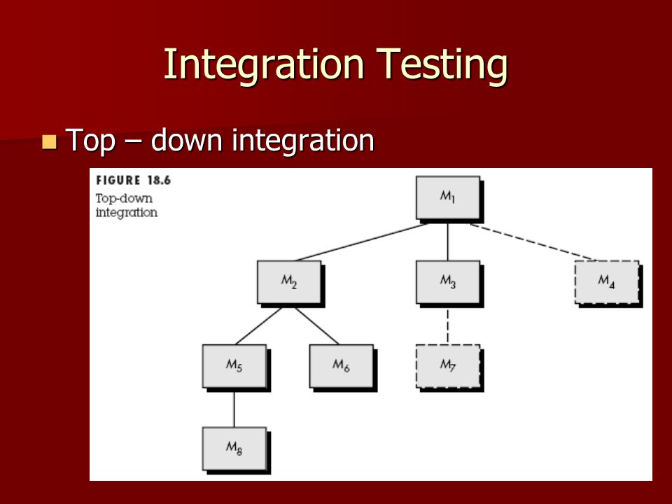 Integration Testing Top – down integration