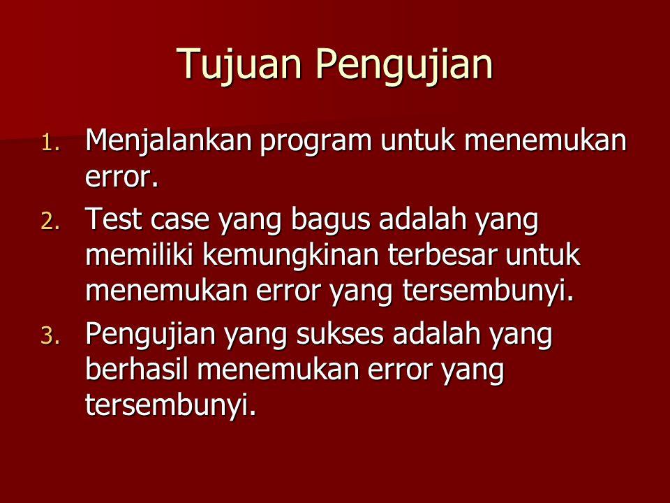 Tujuan Pengujian Menjalankan program untuk menemukan error.