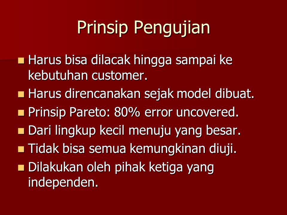 Prinsip Pengujian Harus bisa dilacak hingga sampai ke kebutuhan customer. Harus direncanakan sejak model dibuat.