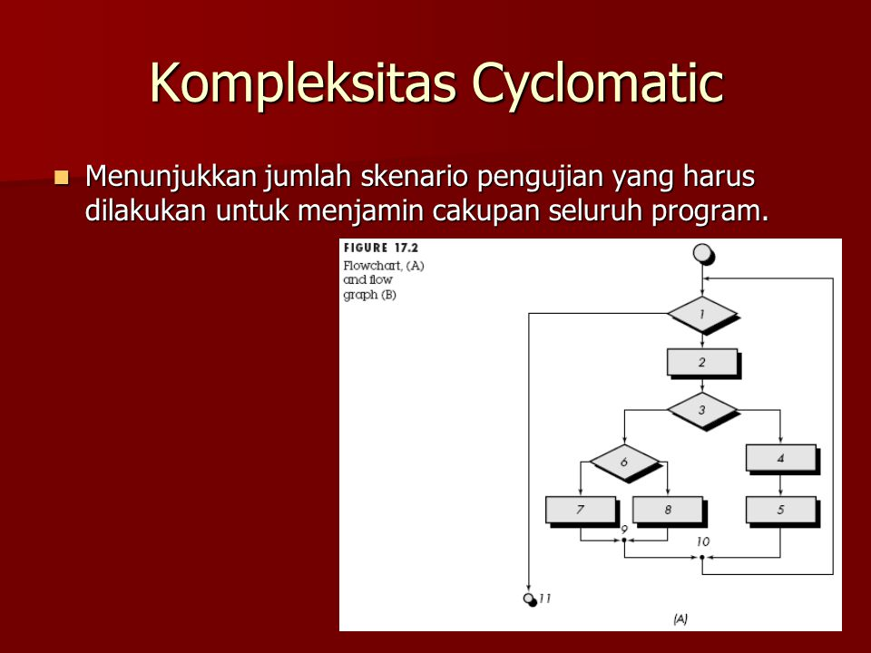 Kompleksitas Cyclomatic