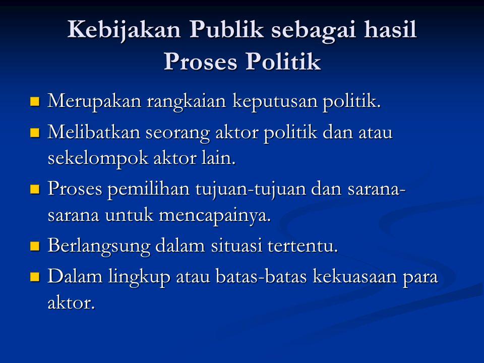 Kebijakan Publik sebagai hasil Proses Politik