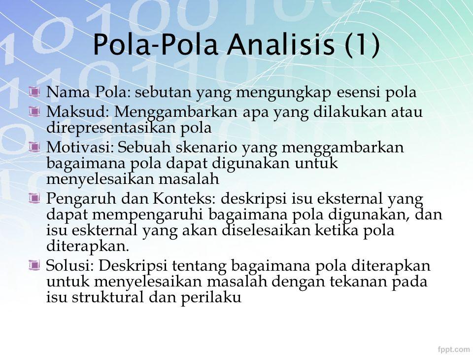 Pola-Pola Analisis (1) Nama Pola: sebutan yang mengungkap esensi pola