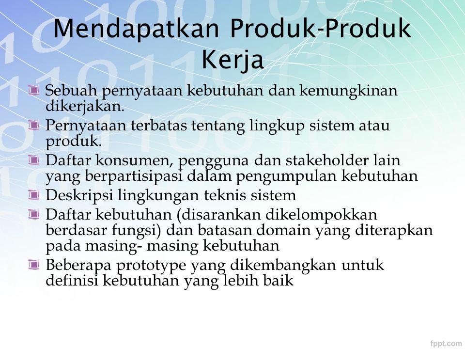 Mendapatkan Produk-Produk Kerja